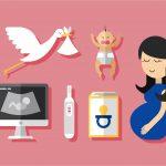 Terhesség és a vakcináció